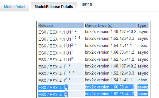 New Broadcom bnx2x drivers released for ESX but beware, not all are