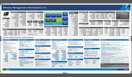 powercli51-poster