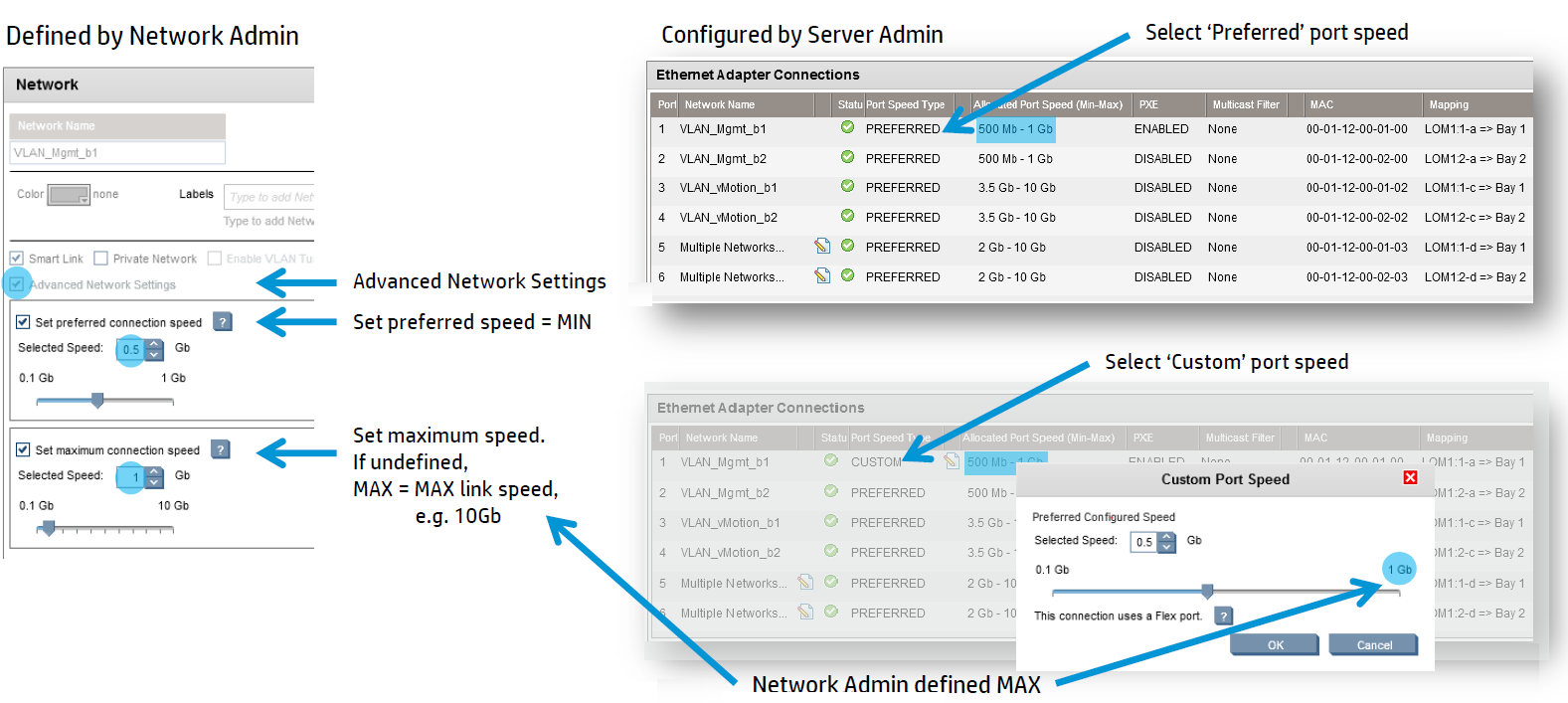 Hp Virtual Connect 4 01 Update Min Max Bandwidth