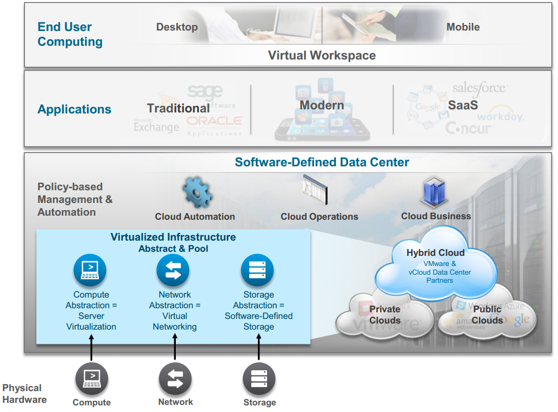 vCloud Director Archives - WoodITWork com